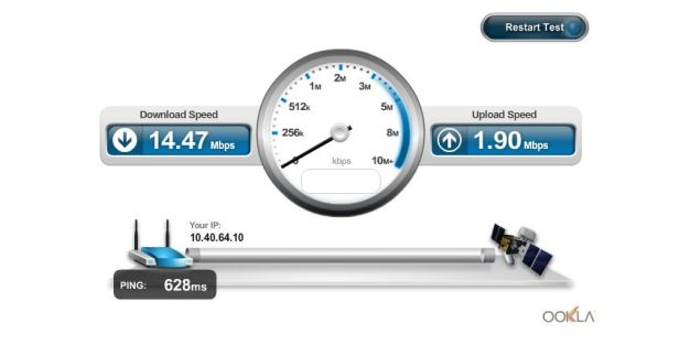 sat_Speedtest